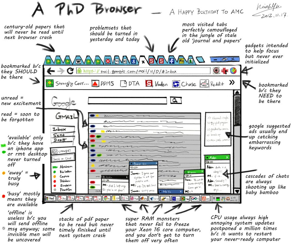 Marco sansottera images Browser info